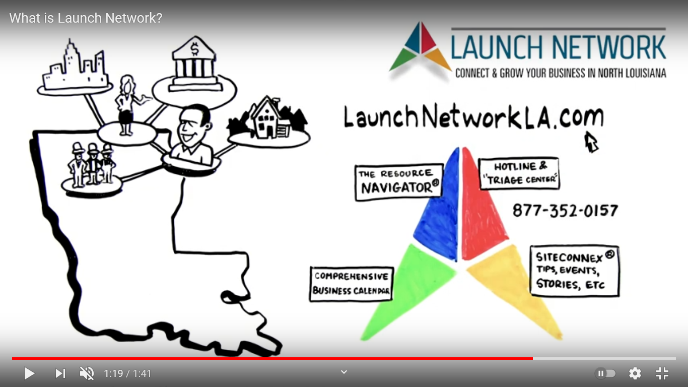 Launch Network Overview